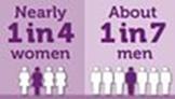 nearly 1 in 4 women; about 1 in 7 men