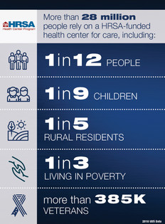 Health Center Week Broad Impacts