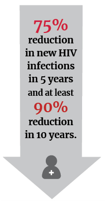 Ending HIV arrow