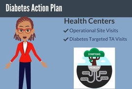 Diabetes Action Plan Video