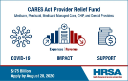 CARES Act Provider Relief Fund Logo