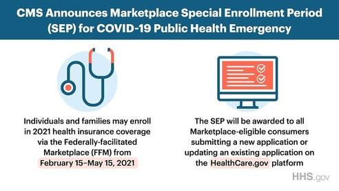 Marketplace Special Enrollment Period
