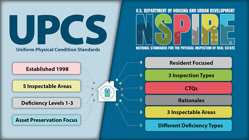 UPCS vs NSPIRE: See full article below for differences between UPCS and NSPIRE.