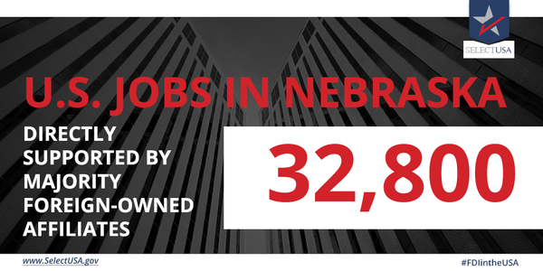 #FDIintheUSA - Nebraska: 32,800 #jobs directly supported, largely from Germany, Japan, Brazil, Switzerland, & Denmark