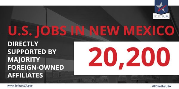 #FDIintheUSA - New Mexico: 20,200 #jobs directly supported, largely from Germany, the UK, Spain, Canada, & France