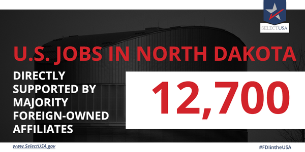 #FDIintheUSA - North Dakota: 12,700 #jobs directly supported, largely from Canada, South Korea, Japan, Spain, & France