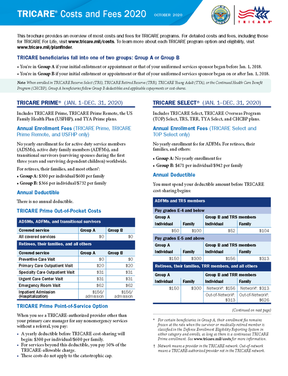 October TRICARE Costs and Fees Sheet