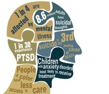 Animated head profile with mental health statistics