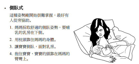"""Illustration from Chinese version of """"Getting Started Breastfeeding Your Baby."""""""
