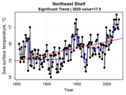 The long-term (1850–2020) mean sea surface temperature for the last six months of each year. NOAA Fisheries