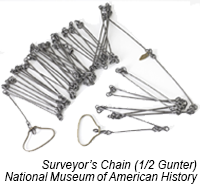 Surveyor chain