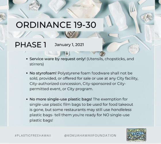 A graphic details phase one of ordinance 19-30.