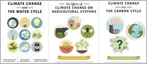 climate change workshops