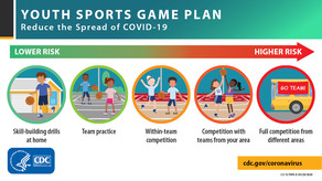 Youth sports game plan Centers for Disease Control and Prevention