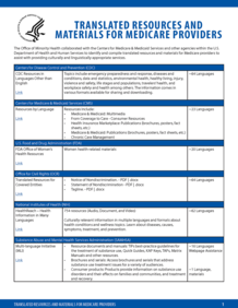 Multilingual Resources and Materials for Medicare Providers