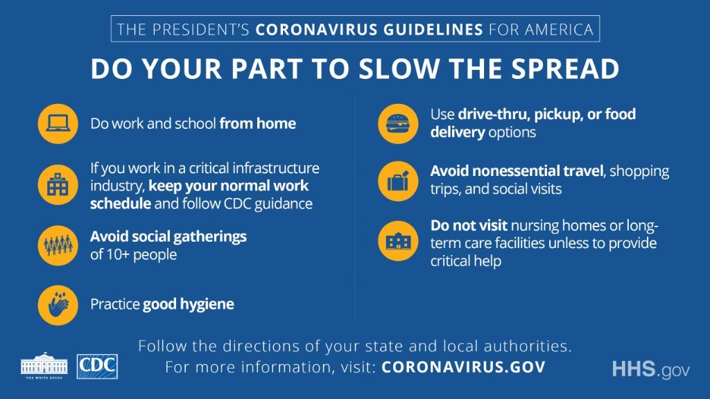 COVID-19 Do Your Part- President Guidelines