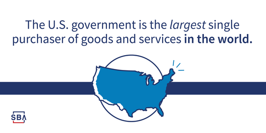 The U.S. Government is the largest customer in the world.