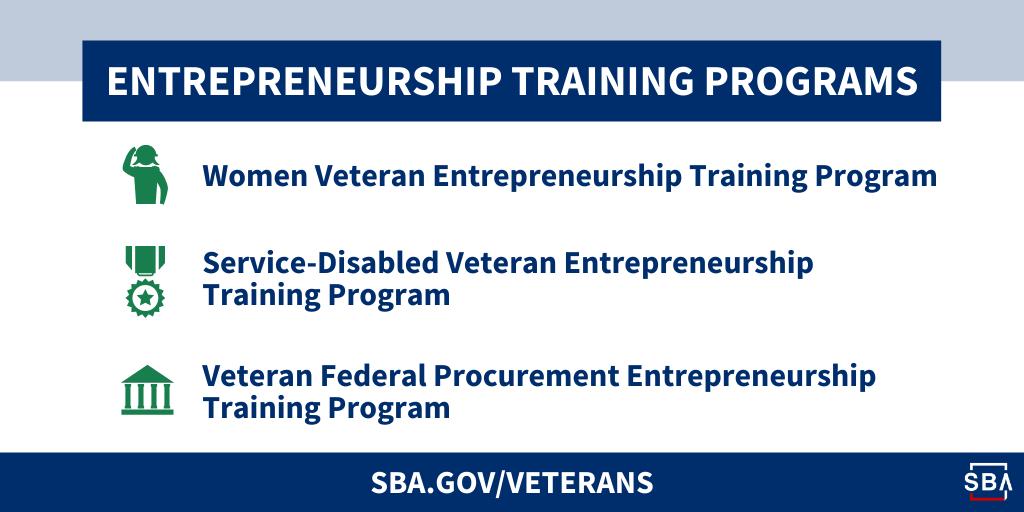 This graphic includes a list of SBA entrepreneurship training programs. Visit SBA dot gov slash veterans.
