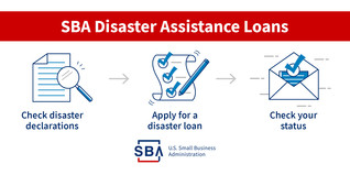 SBA Disaster Loans  Check disaster declarations  Apply for a disaster loan   Check your status