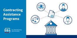 SBA Federal Contracting Programs