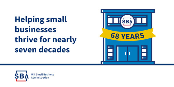 Illustration of a building with a banner that says 68 years and text that includes helping small businesses thrive for nearly seven decades