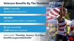 Veteran Benefits