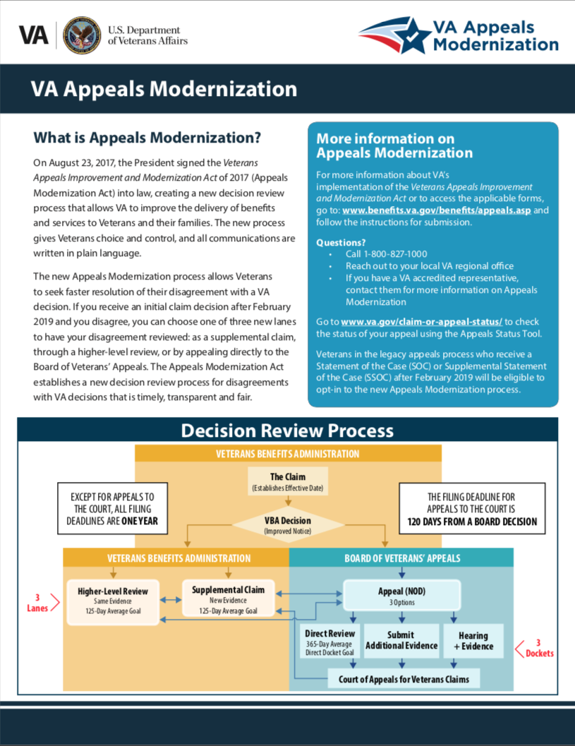 VA Appeals Modernization 1