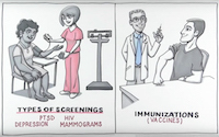 Screenings and Immunizations