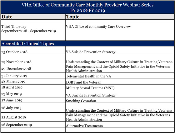 Issue 3 VHA Office of Community Care Monthly Provider Updates