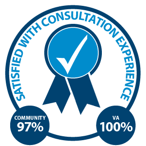 High Satisfaction Ratings: 97% Community and 100% VA