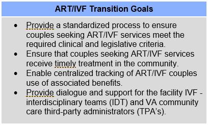 ART/IVF Transition Goals