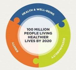100 Million Healthier Lives