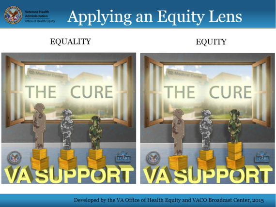 Veteran Equality vs Equity