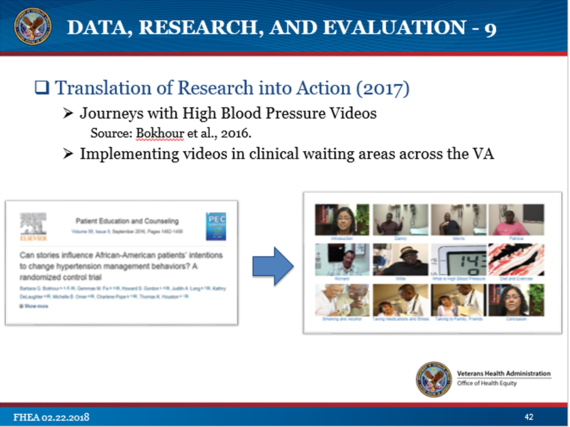 VA Office of Health Equity Focus on Health Equity and Action Cyberseminar Research Translation Slide