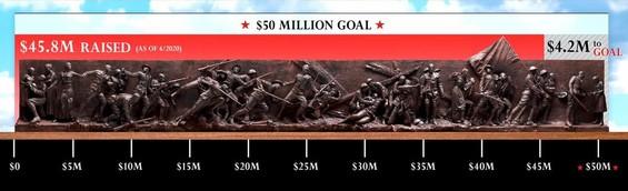 Donation Progress Maquette - $4.2M left to raise