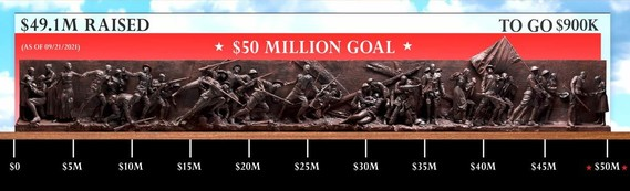 Fundraising Progress Maquette ony 900K to go