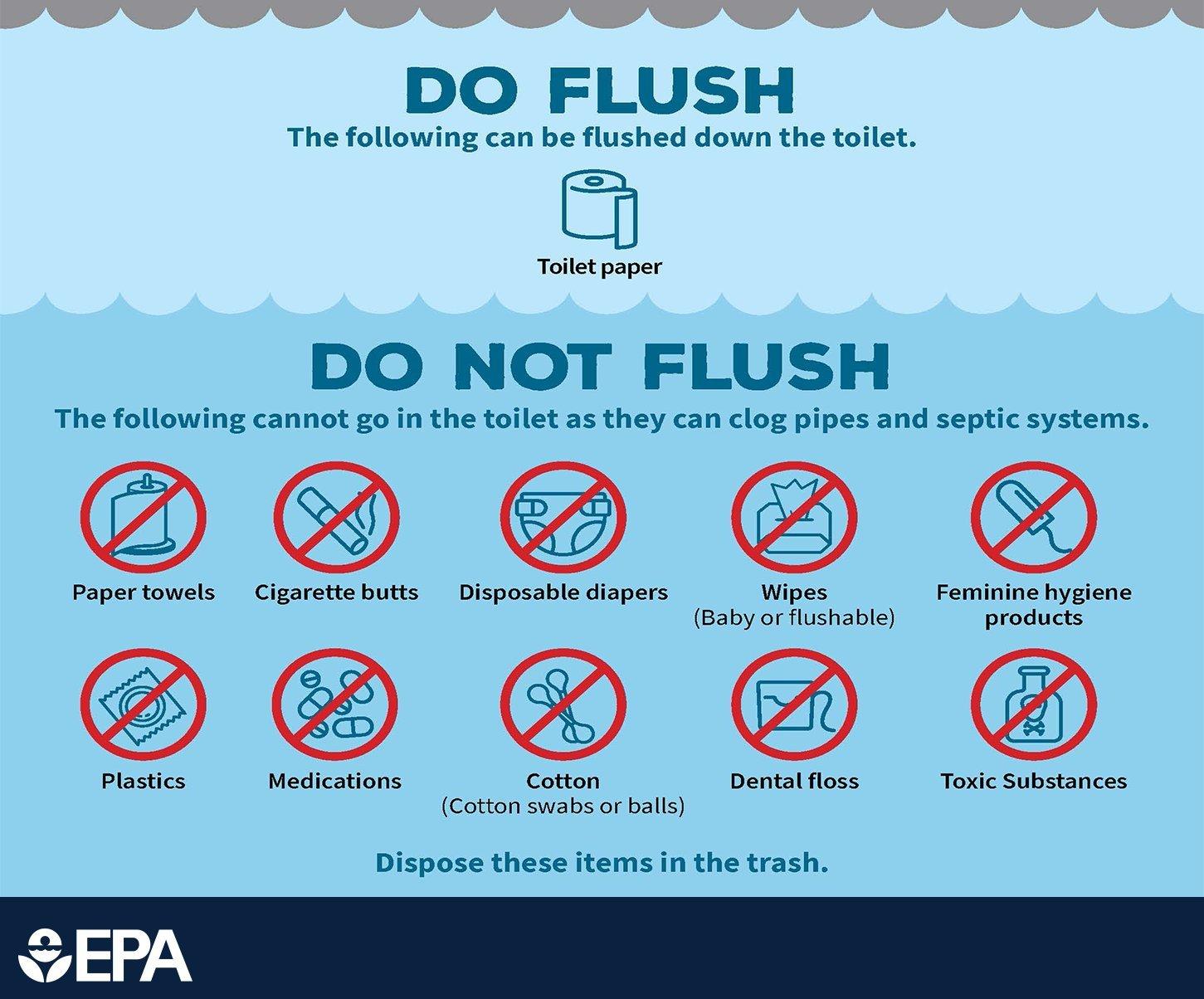 EPA Toilet