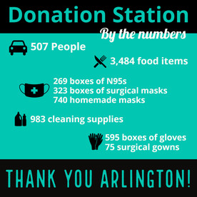 donation station by the numbers infographic