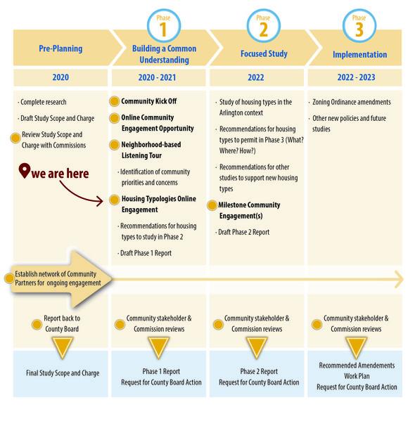 MMHS Timeline