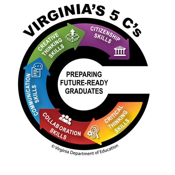 Virginia's 5 C's