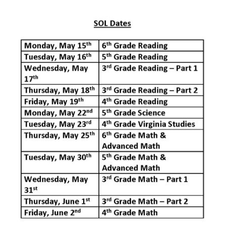 SOl Testing Dates