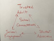 Trusted Adult