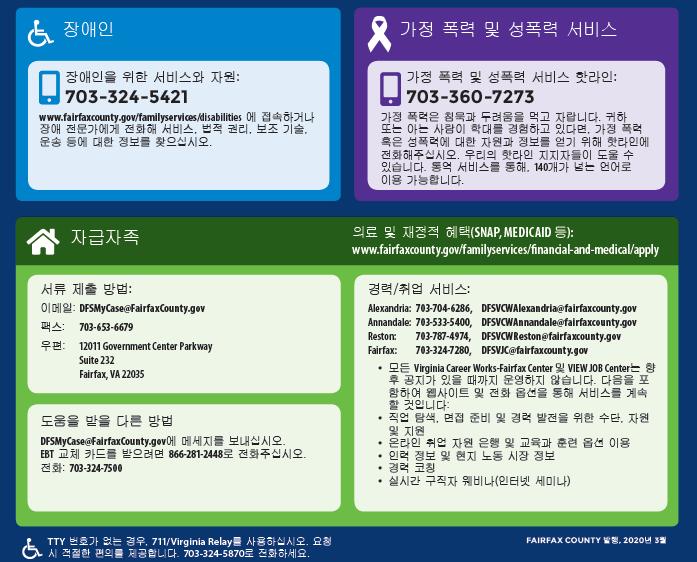 Korean AFAD