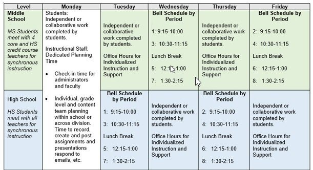 COVID Bell Schedule