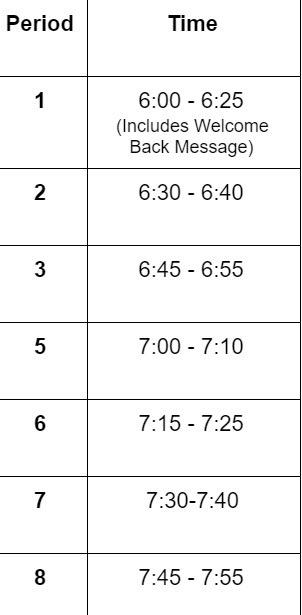 BTSN bell schedule