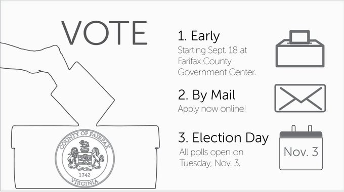 Voting Informatin