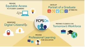 FCPSOn graphic