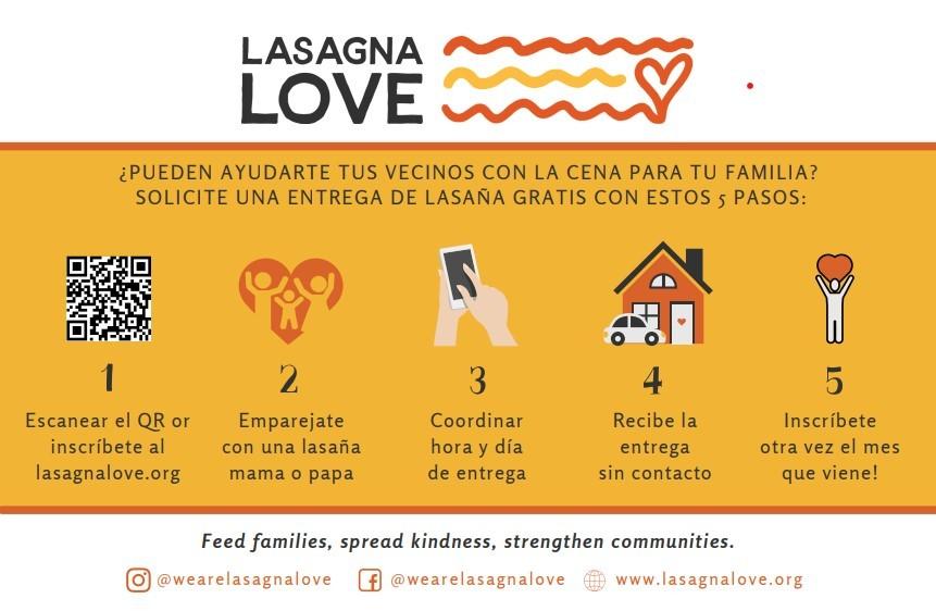 Lasanga Lovers in Spanish
