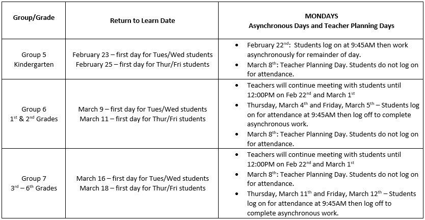 Return to Learn Aj letter 2-11-21