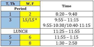 Bell scheduled